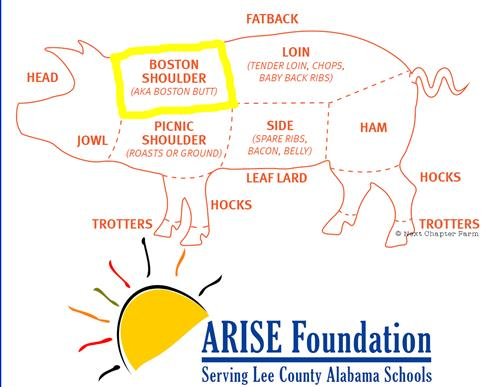 Sketch of pig with cuts of meat, boston butt highlighted, along with ARISE Foundation logo
